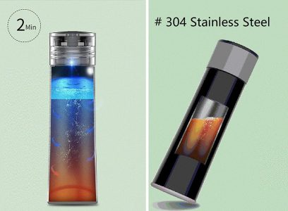 Zero waste lifestyle: UV sanitizer water bottle