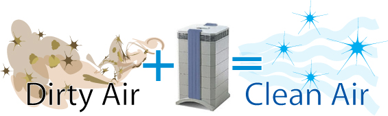 air purifier work