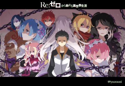 Best anime shows on netflix